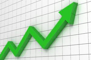 Huizenprijzen stijgen met bijna 9 procent