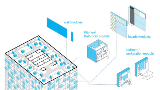 Energie opwekkende woningen in oud kantoor