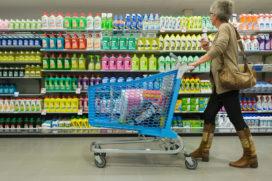 Supermarkt trends in harde data